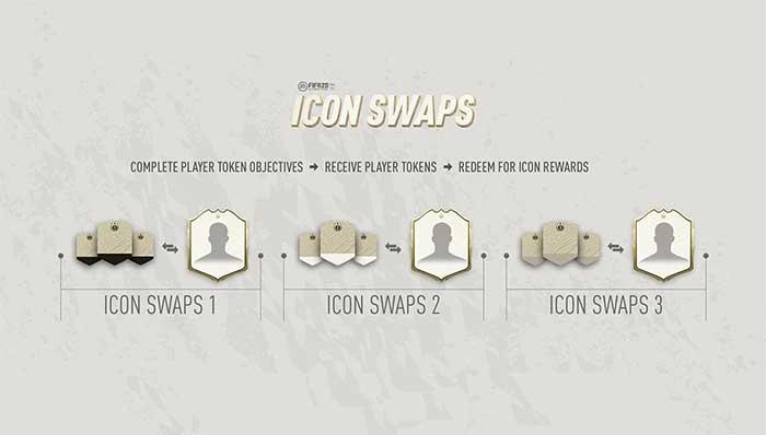 FIFA 20 Icon Swaps