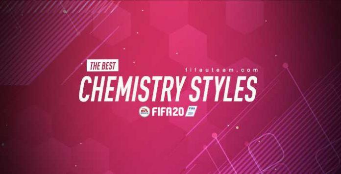 FIFA 20 Chemistry Styles