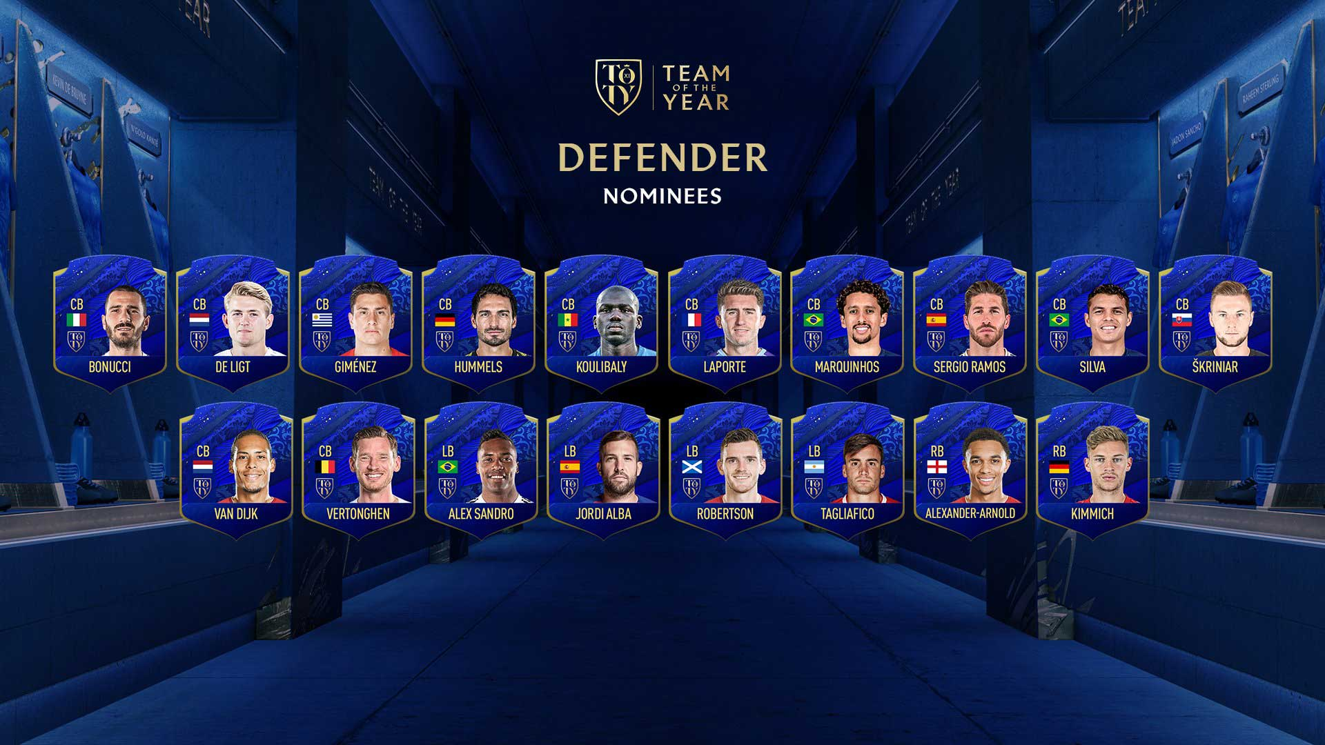 FIFA 20 TOTY Nominees - Team of the Year Players Shortlist- Best Defenders in the World