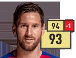 Messi-Prediction