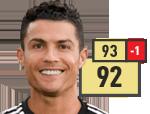 Carousel-Ronaldo