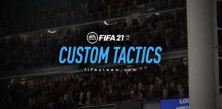 FIFA 21 Tactics