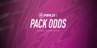FIFA 21 Pack Odds Guide